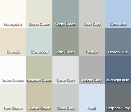 Malvern Colour Chart